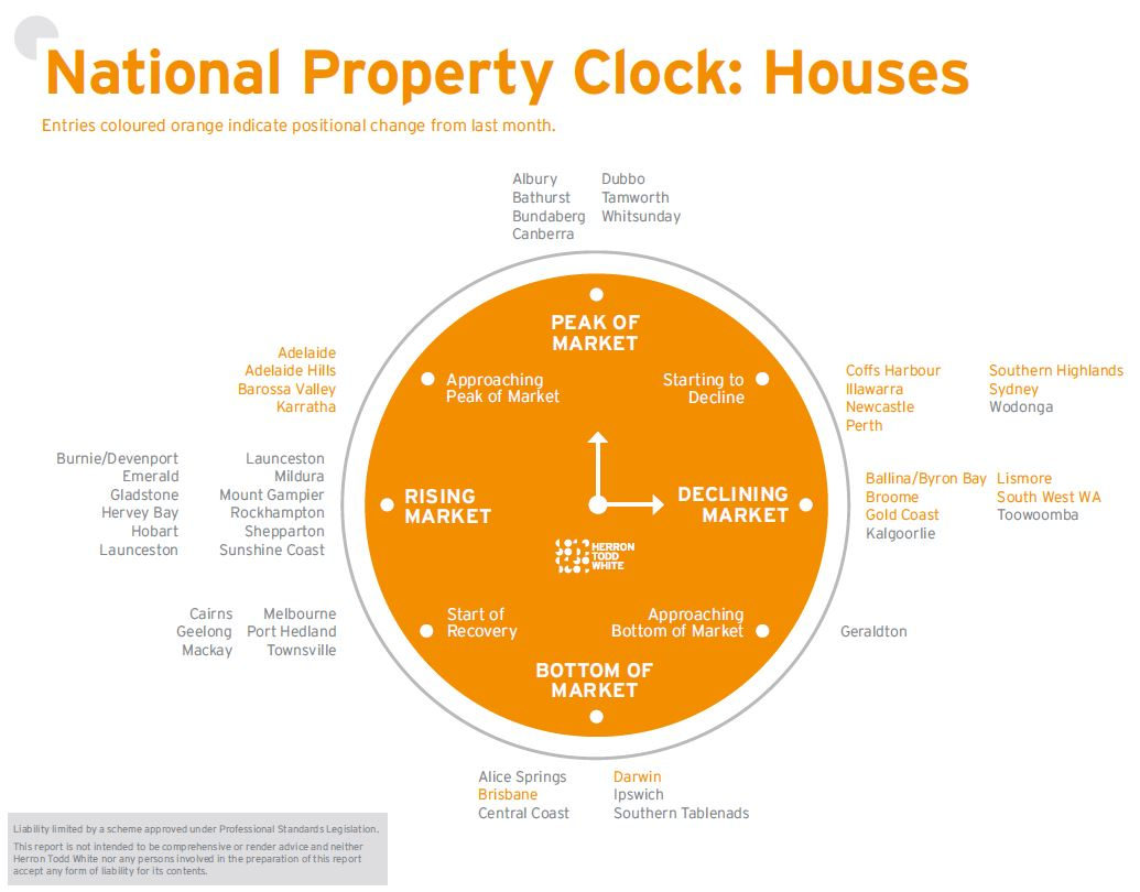 May Property Clock